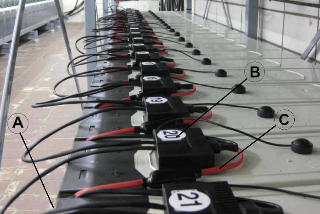 http://www.synergict.com/uploads/images/breadcumbs/BACS Battery Monitoring system.jpg